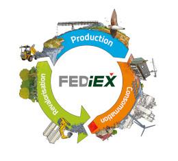 economie circulaire fediex